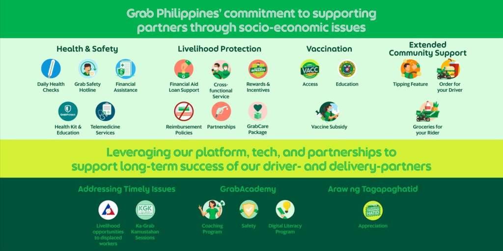 Grab Philippines Community Quarantine