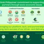 Grab PH Community Quarantine