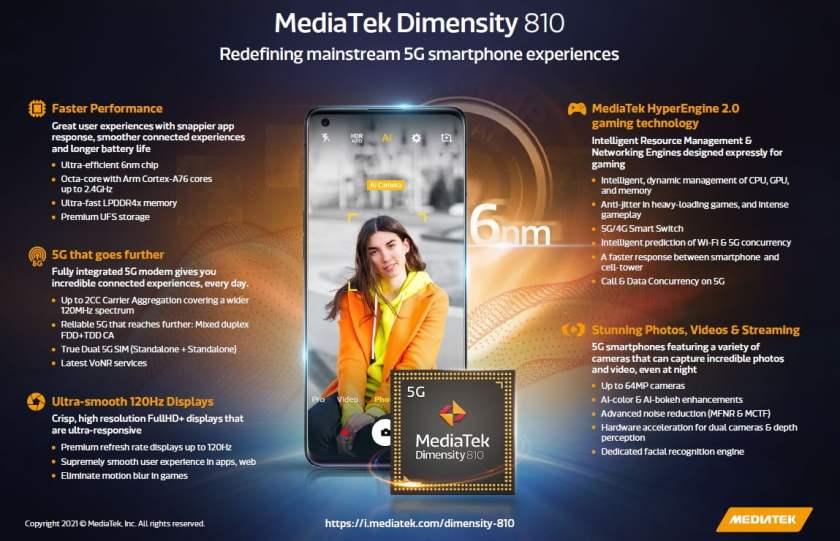 MediaTek Dimensity 810 5G