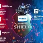 Philips Gaming Monitor Community Shield