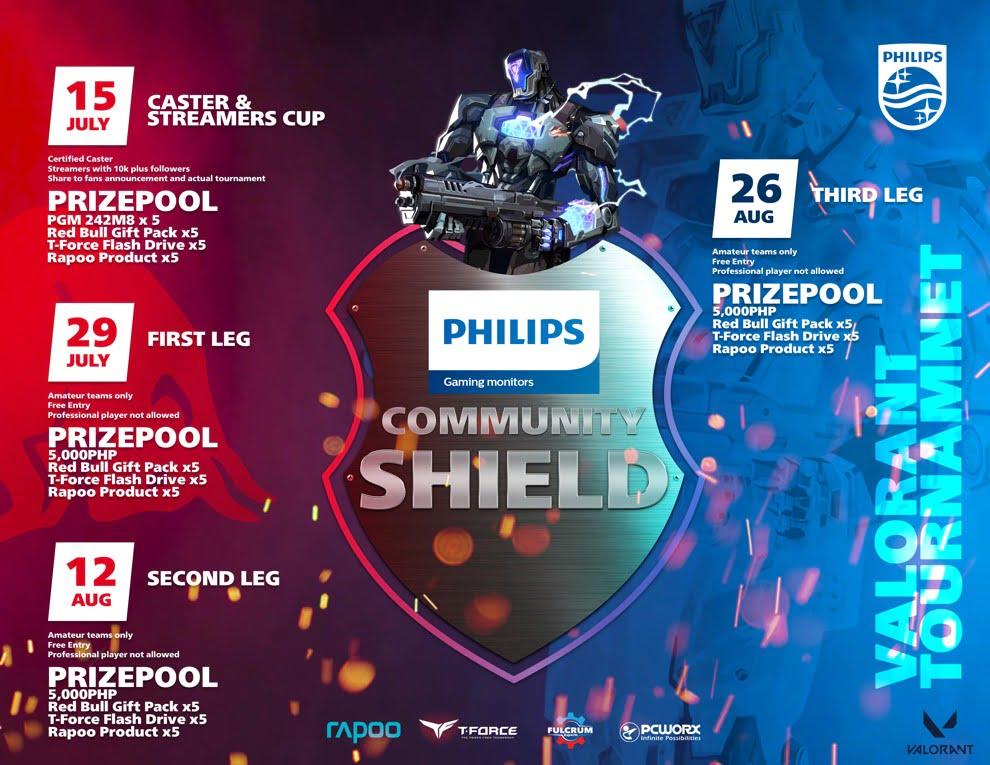 Philips Gaming Monitors Community Shield