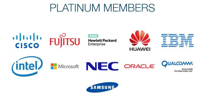 List of Platinum Members of The Linux Foundation