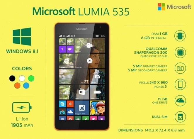 Microsoft-Lumia-535-Review