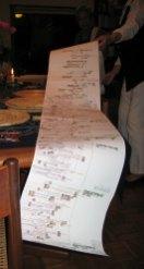 2006 Family Tree