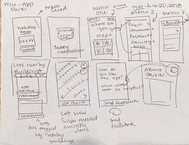 Early Sketches of WCU App