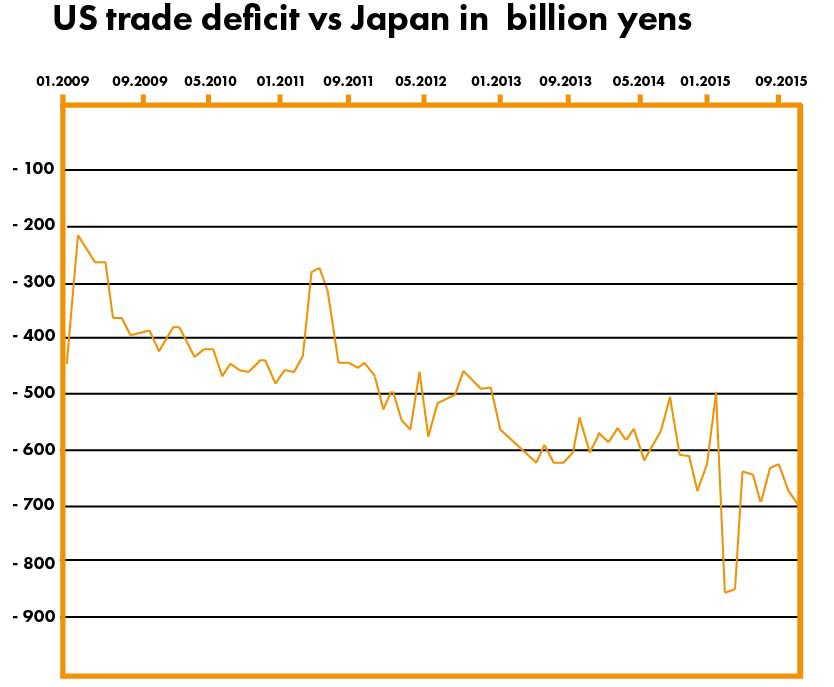 trade-deficit3