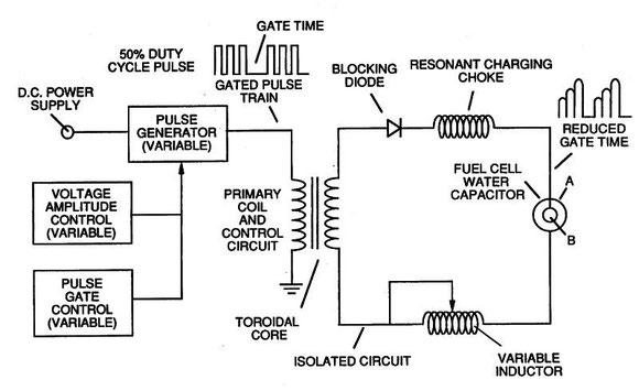 waterfuelcell-schemata-quelle-us-patent-us5149407