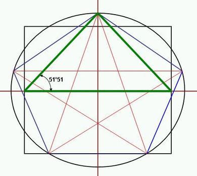 cheopspyramide-geometrieanalyse