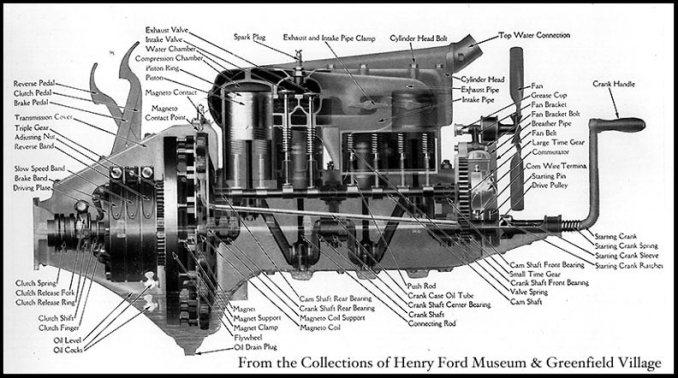 Motor von Ford-T