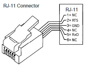 Slimme Meter Uitlezen as well 6 Pin Phone Jack Wiring Diagram together with Basic Telephone Wiring Diagram as well Download Nokia N73 Electrical Circuit And Schematic Diagram moreover Wiring Diagram Rj11 Splitter. on rj 11 wiring diagram