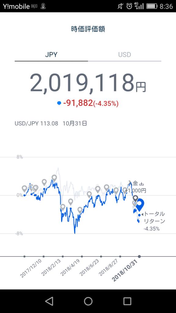 THEO円建て運用チャート2018年11月