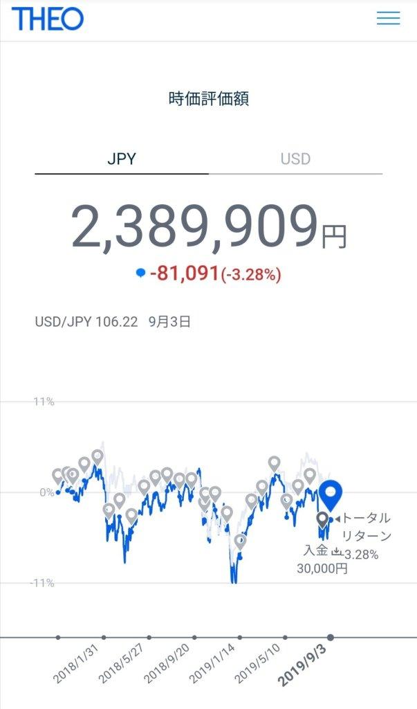 THEO運用実績8月(円建て)