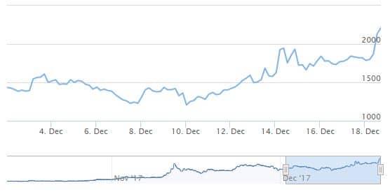 bitcoin-cash4