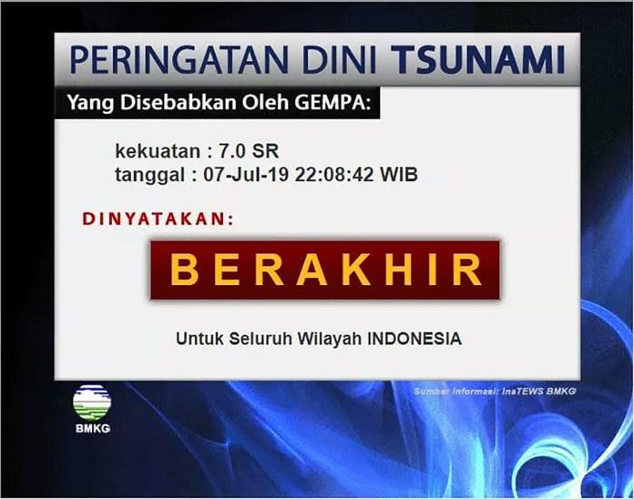 Peringatan Dini Tsunami Sulut dan Malut, Dicabut BMKG