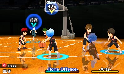First Look At Kurokos Basketball Ties To The Future