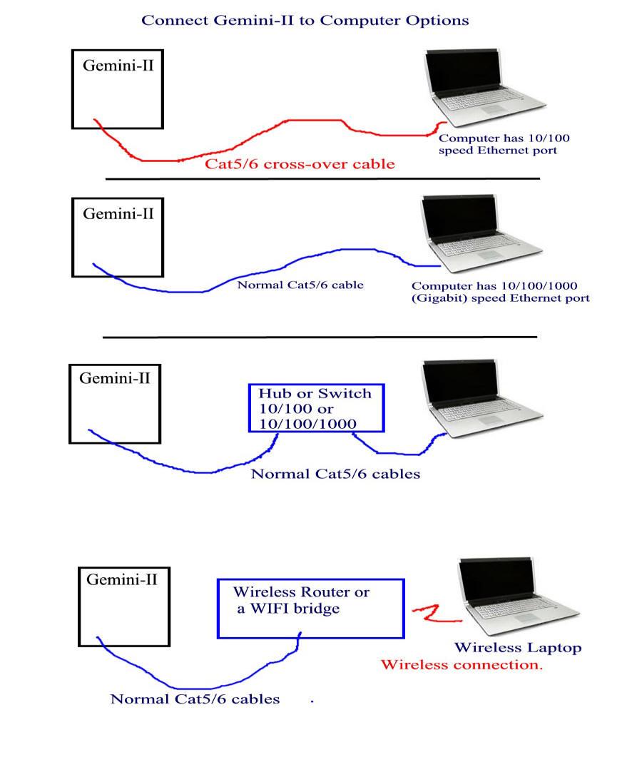 medium resolution of options 1 through 4