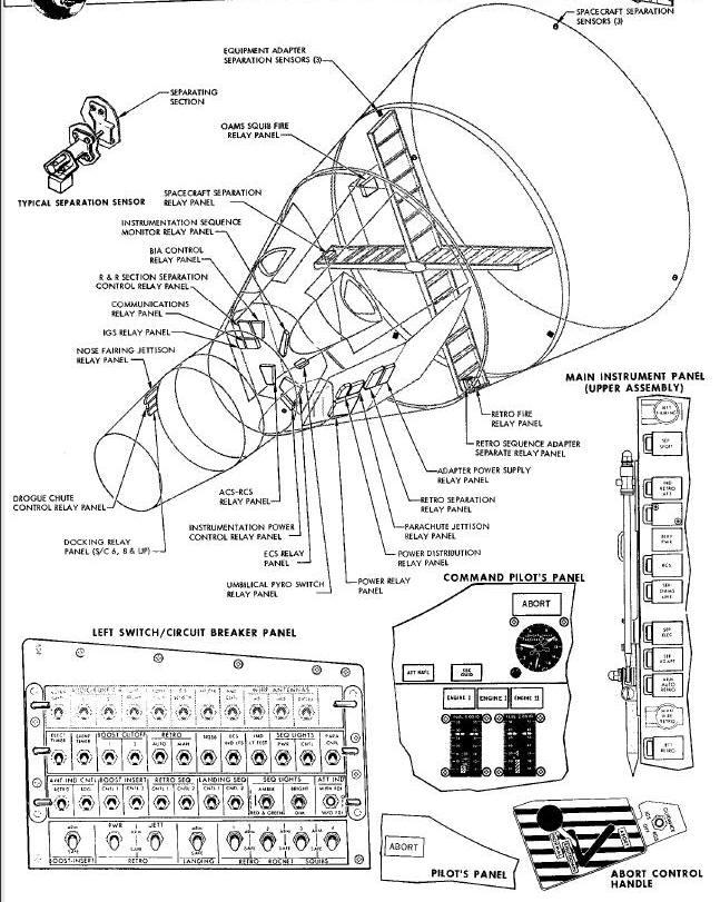 Httpsewiringdiagram Herokuapp Compostalternator Wiring Harness