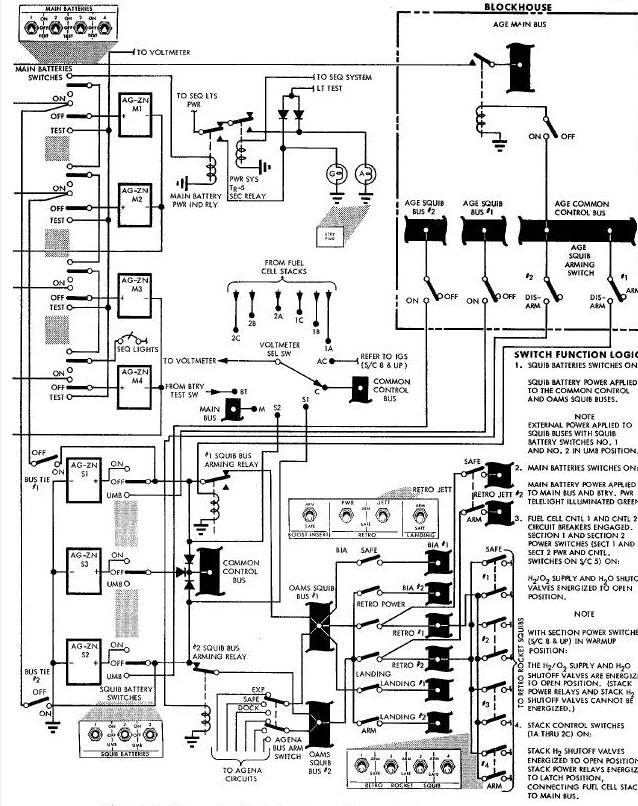 Delco Heat Furnace Wiring Diagram