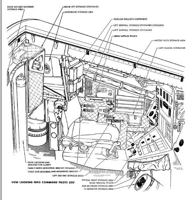 Interactive Manual of the Capsule and Spacecraft of the