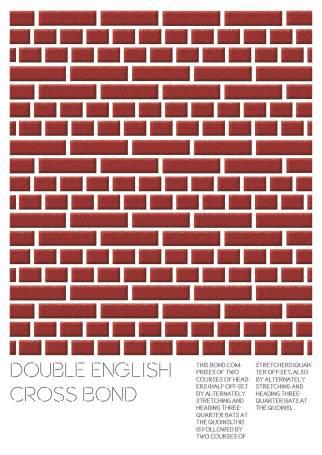 Double English Cross Bond Poster FINAL
