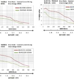 nema 34 stepper motor torque speed curve [ 1043 x 826 Pixel ]