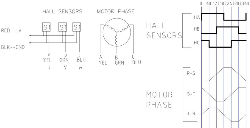 Dc Motor Wiring Diagram Nema 13 Brushless Dc Motor 33mm Diameter
