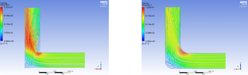 CFD simulation results showing (left) a sharp bend and (right) a filleted corner. The filleted results show greater uniformity of fluid propertie.