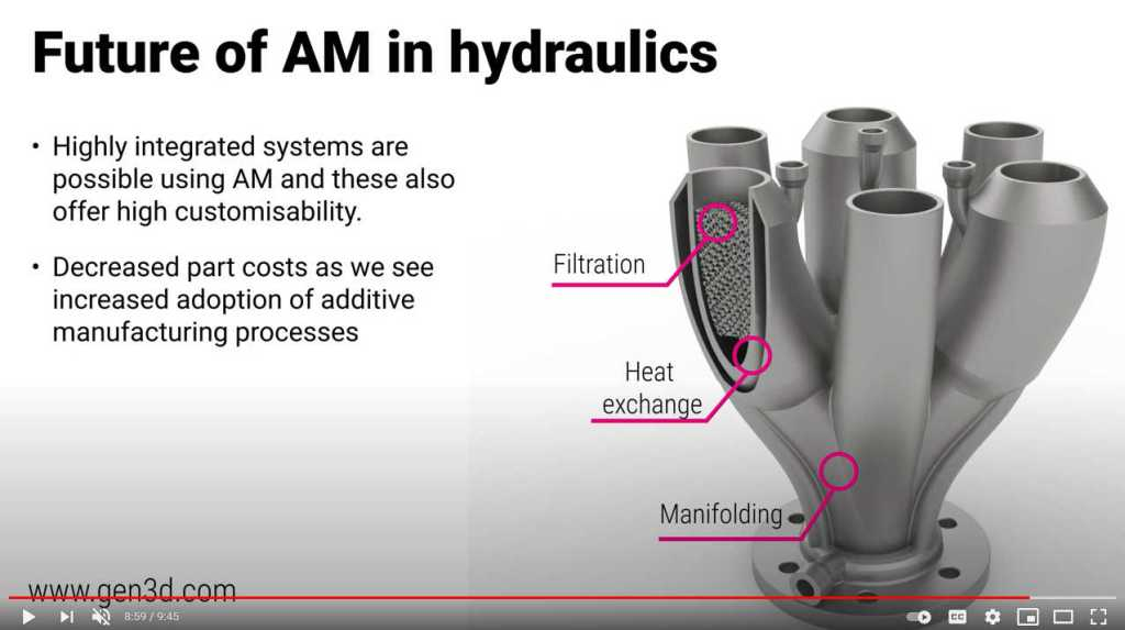 The future of addive manufacturing in the hydraulics industry