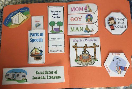 Parts of Speech lapbook