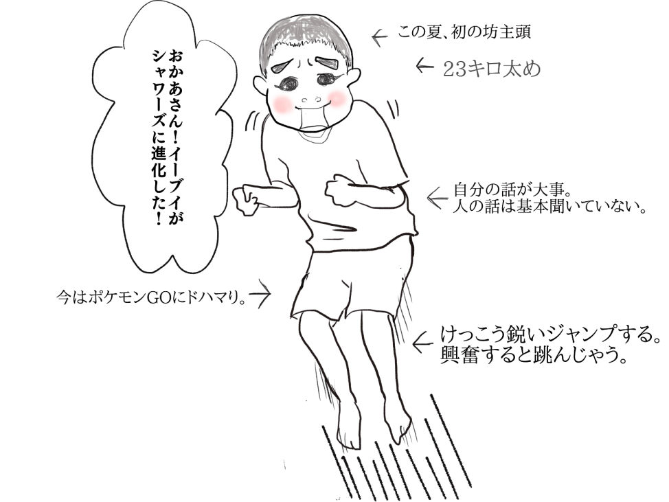 げんちゃん紹介