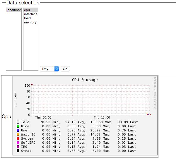 スクリーンショット 2015-02-15 23.59.08