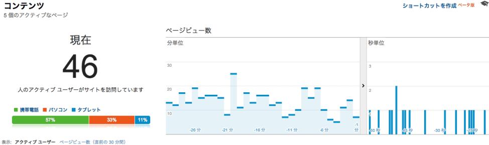 スクリーンショット 2014-11-19 22.51.25