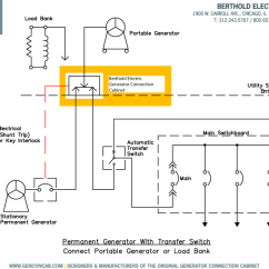 Genset Wiring Diagram Nissan Sentra 2001 Audio Generator Connection One-line Diagrams | Berthold Electric