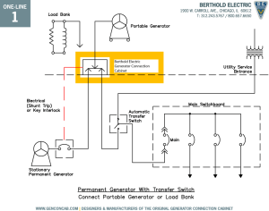 Residential One Line Diagram Example | Wiring Diagram