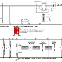 Tp100 Module Wiring Diagram Of Back Muscles And Ligaments Multi Functional Automatic Generator Engine Control