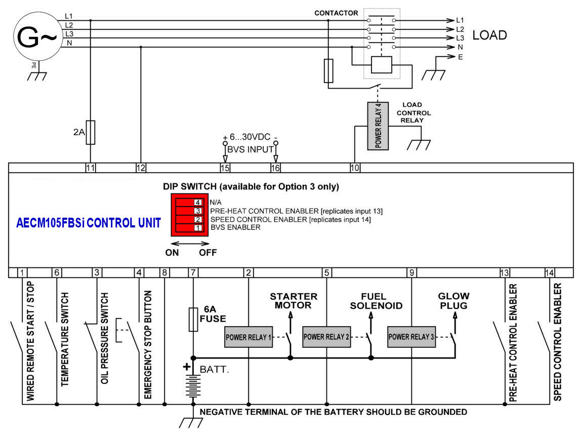 remote stop start wiring diagram sony radio mit fb automatic generator engine control module