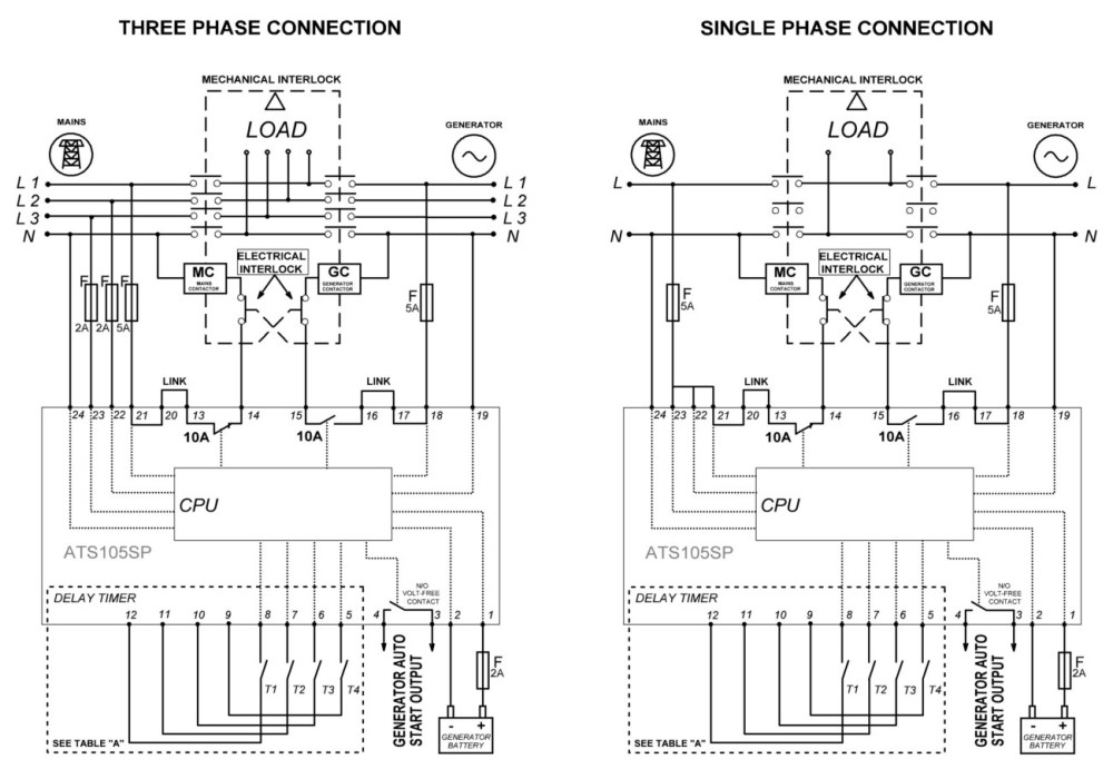 medium resolution of transfer switch wiring diagram in addition automatic transfer switch
