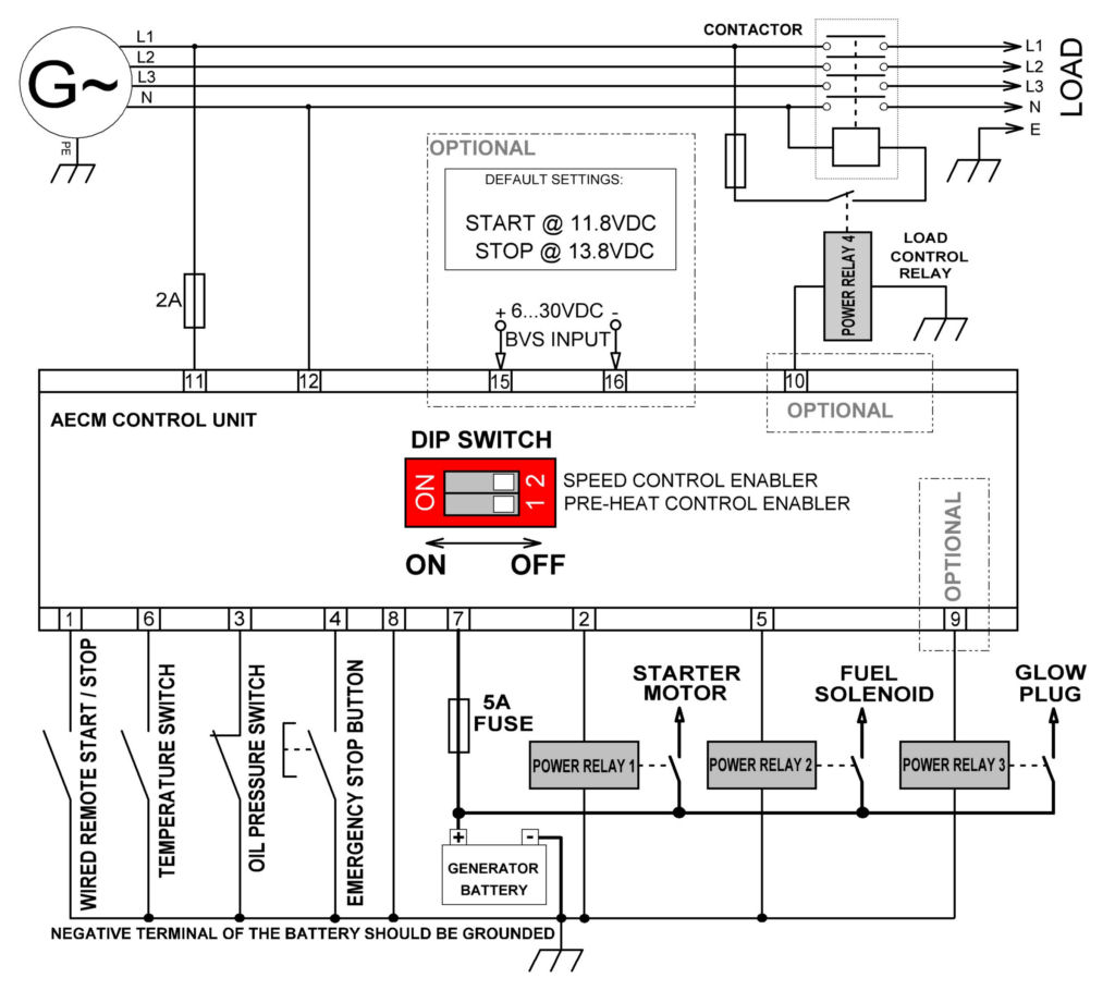 start stop wiring diagram 2007 ford ranger wireless and wired remote automatic generator