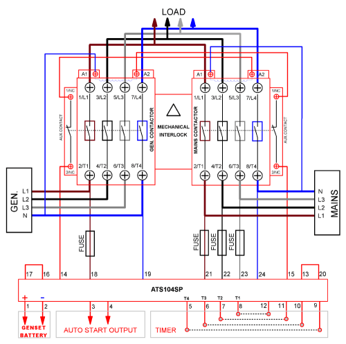 small resolution of wiring diagram of ats schema wiring diagram control wiring diagram of ats