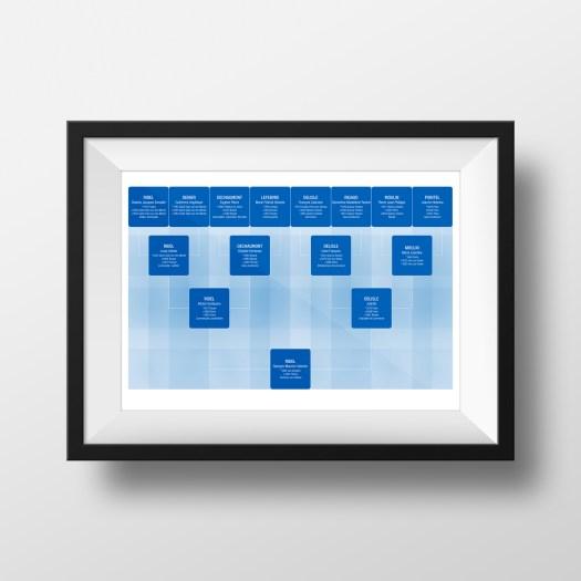 Geneagraphe - imprimer arbres généalogiques - arbre généalogique design bleu