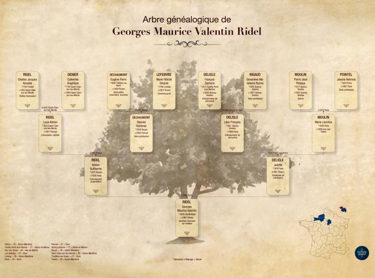 Imprimer arbre généalogique 4 générations parchemin