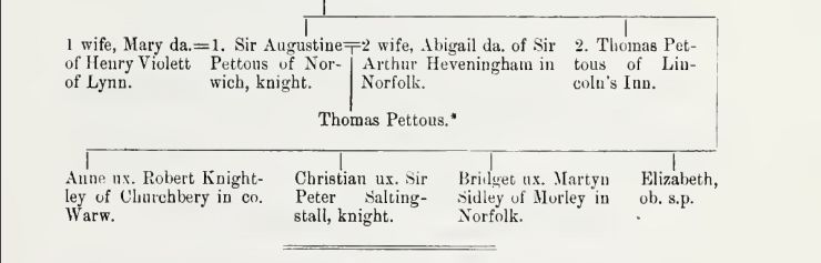 Pettus Pedigree2