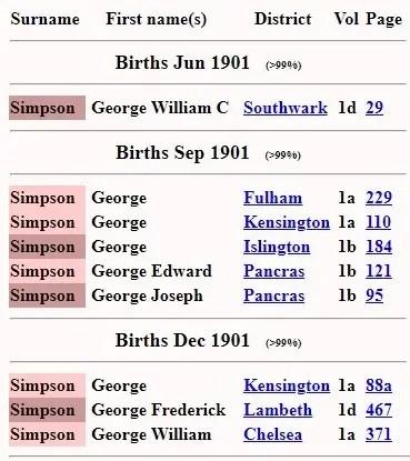 Births of George Simpson June to December 1901 London