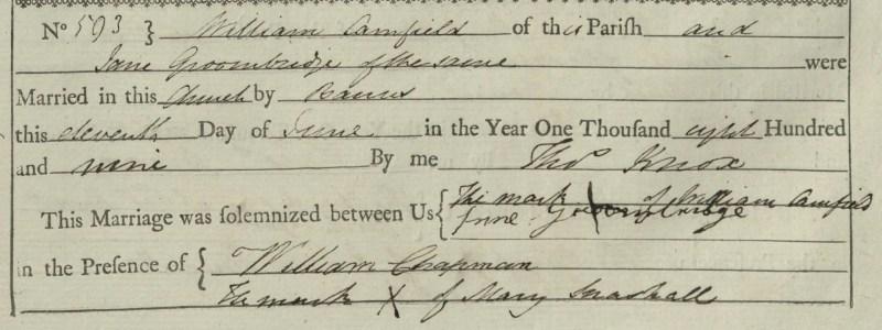 Example of Ancestors Signatures