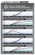 climate_change_dashboard2