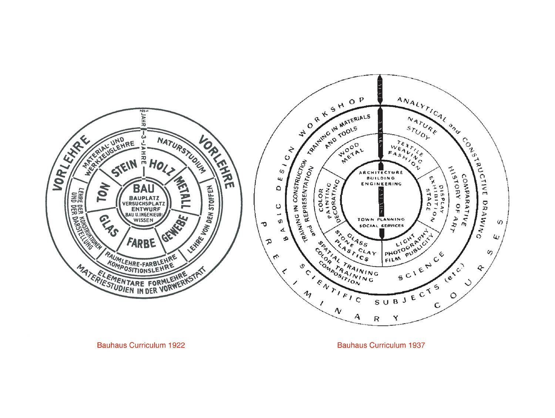 Bauhaus-Wheel2b | Gene A. Felice II