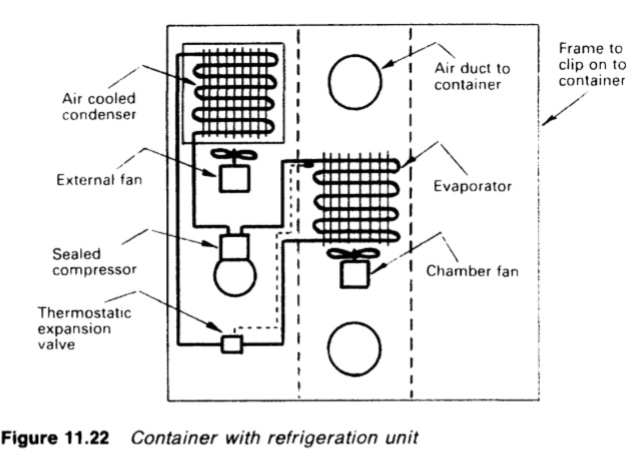 refrigeration schematics refrigeration system