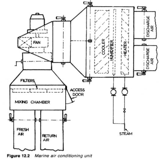 Marine Ac Units Diagrams : 24 Wiring Diagram Images