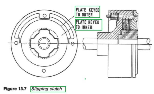 Handling deck machinery- Anchor windlasses,Anchor capstan