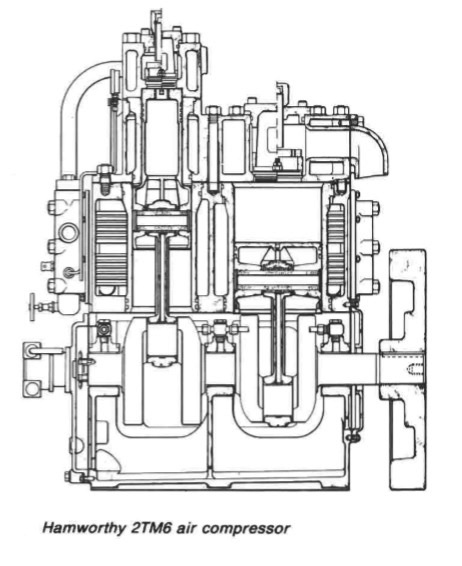 Air compressors working principles- Machinery service